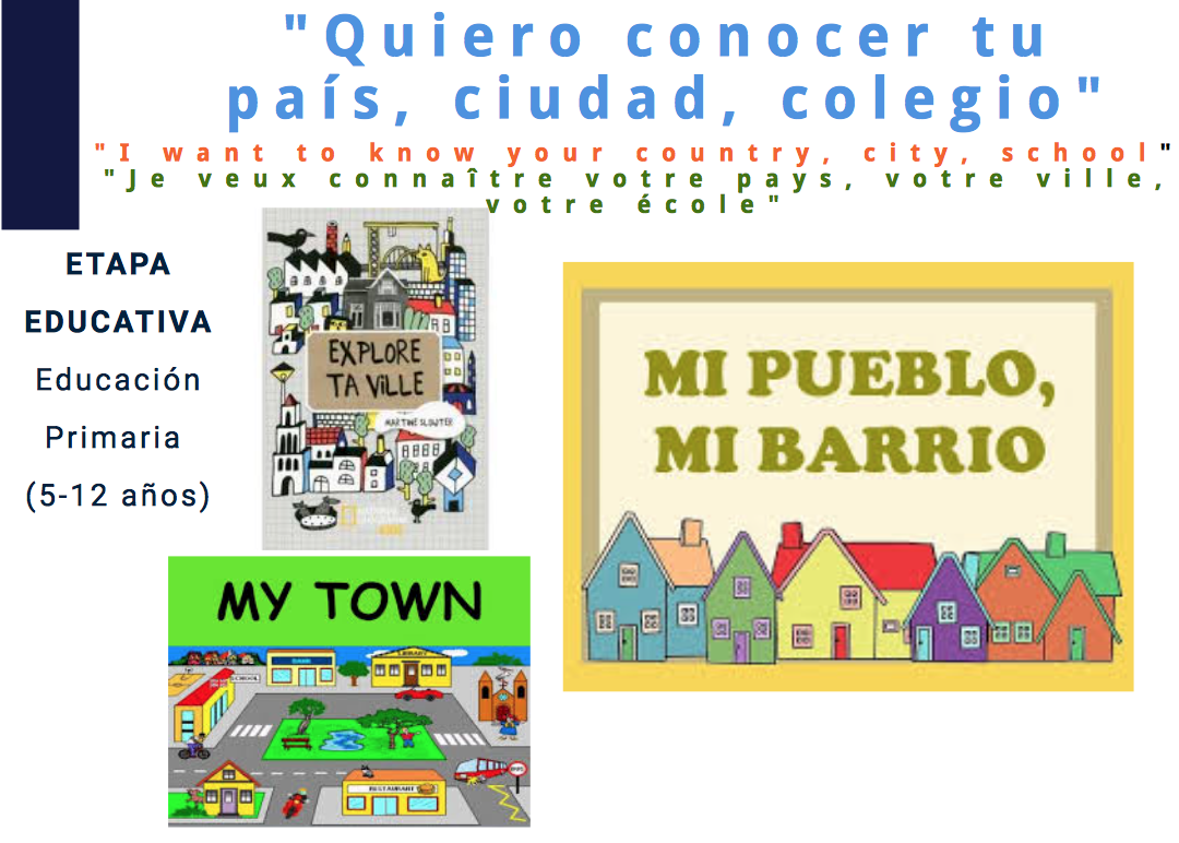 eTwinning Project: My country, my city, my school.