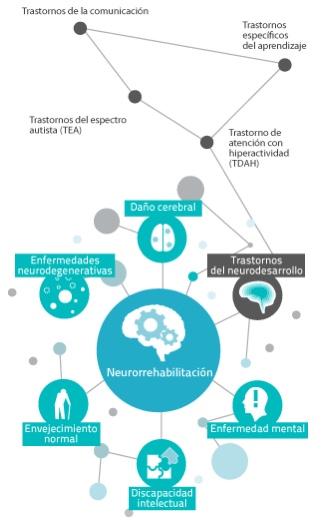 8 Consejos para gestionar la vuelta al cole en niños con trastornos del neurodesarrollo.